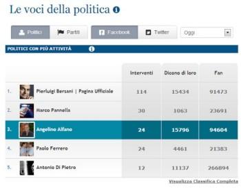 Le_voci_della_politica