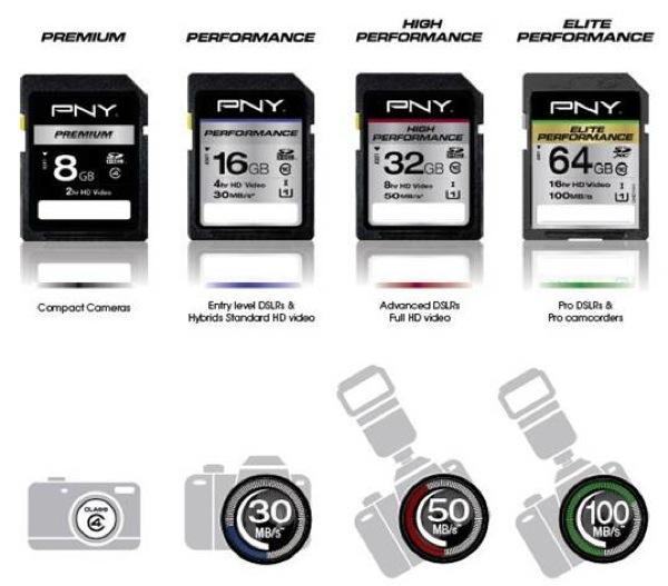 PNY Technologies, obiettivo: schede Flash. Una nuova generazione di schede SDHC, SDXC e CompactFlash proposta all'utente in una gamma semplice e chiara