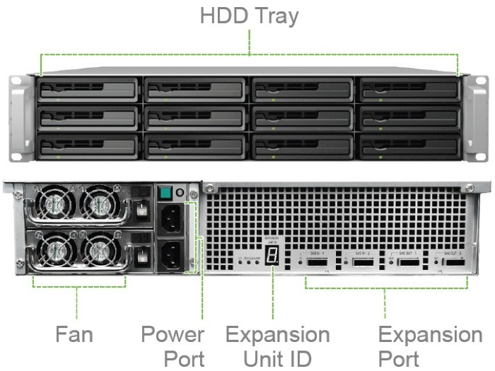 Synology lancia RackStation RS10613xs+ e RX1213sas: l'ultima soluzione di archiviazione SAS & SATA 6G